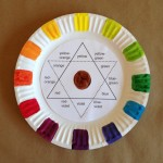 Color Wheel with Primary, Secondary, Intermediate and Tertiary Colors