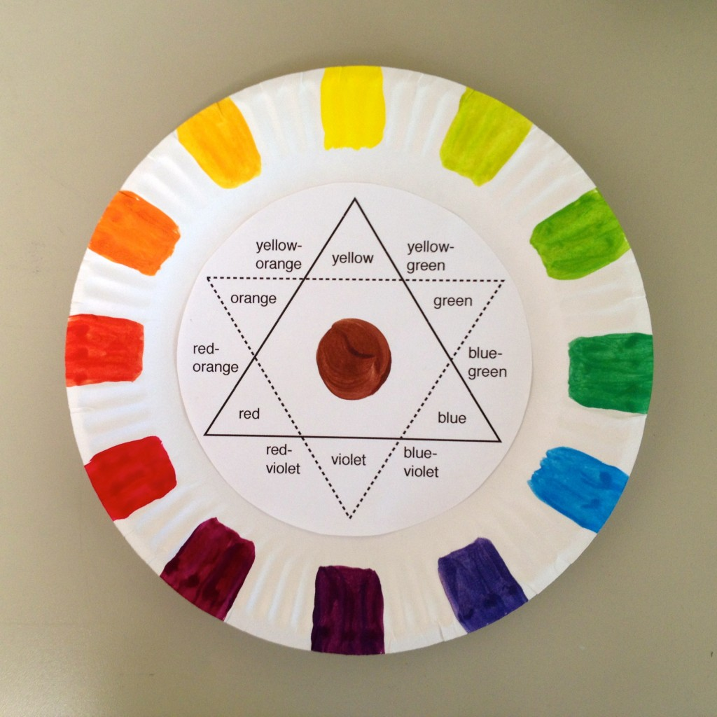 Color theory worksheet for kids - Color Wheel On Paper Plate