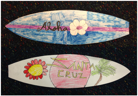 Surf 39 s up with end of the year surfboard art teachkidsart for Surfboard craft for kids